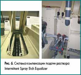 Система компенсации подачи раствора Intermittent Spray Etch Equalizer