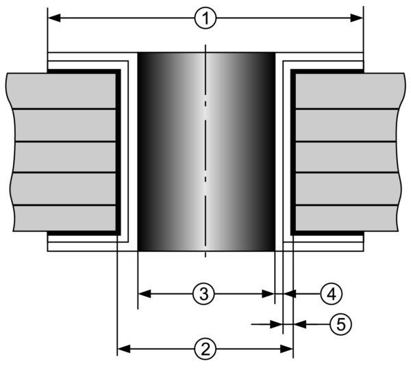 Структура сквозного металлизированного отверстия