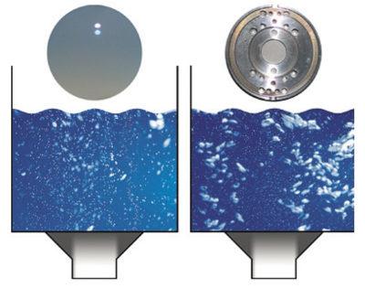 Отмывка с помощью ультразвука