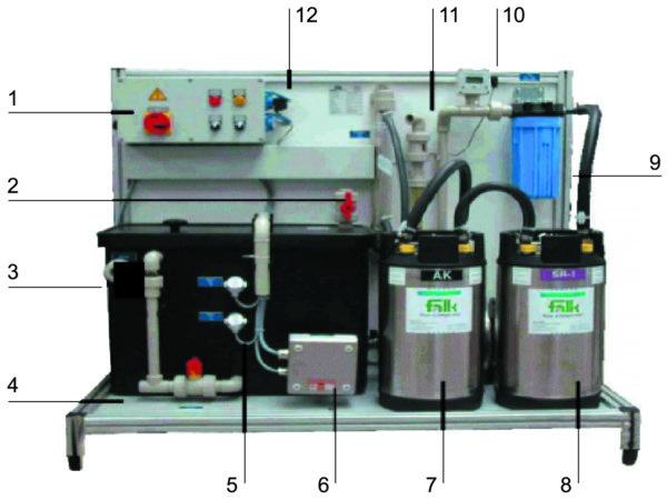 Система водоподготовки Elmapur 85