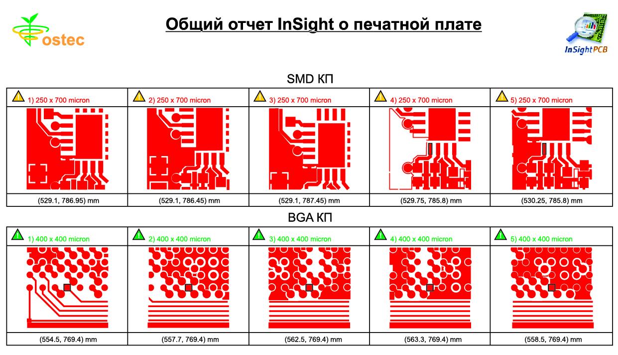 Фрагмент отчета InSight PCB