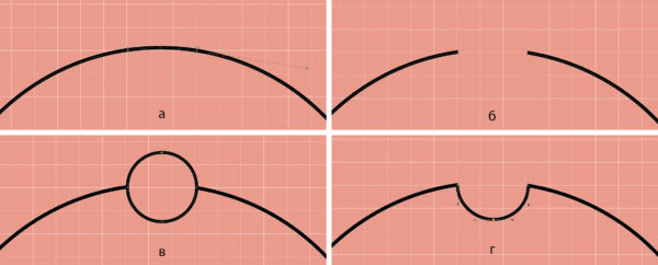 Создание точек разрыва контура платы; б) удаление ненужного фрагмента контура; в) создание выемки в контуре печатной платы при помощи инструмента «Эллипс»; г) соединение узлов оставшегося фрагмента выемки с узлами основного контура