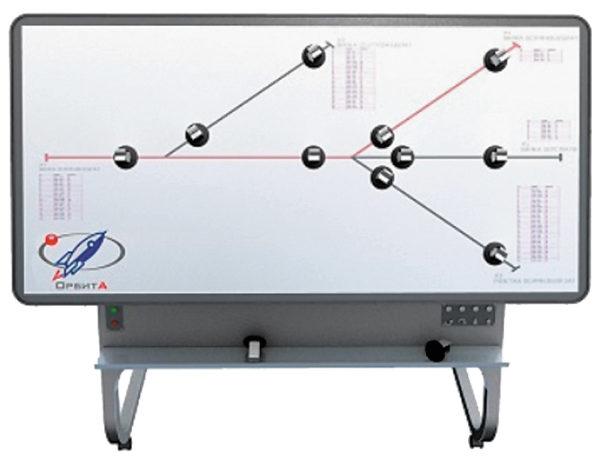 Панель интерактивная для сборки жгутов Orbita P150
