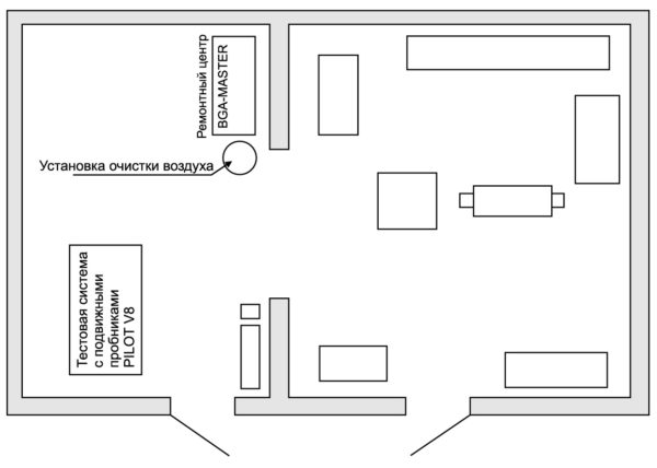 План помещения и размещение оборудования