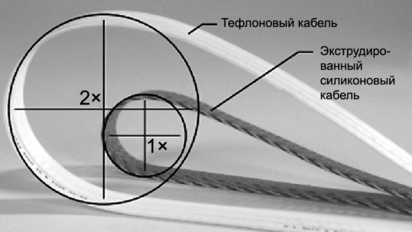 Сравнение радиусов изгиба тефлонового и силиконового кабелей