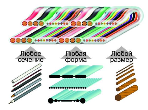 Проводники разного сечения в одном плоском кабеле