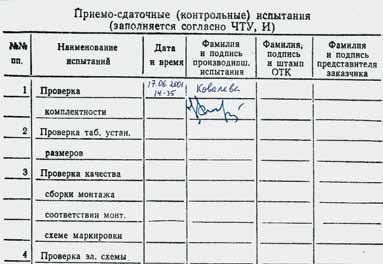 Фрагмент рукописного технологического паспорта изделия