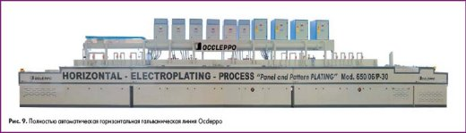 Полностью автоматическая горизонтальная гальваническая линия для печатных плат Occleppo