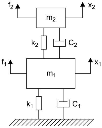 Схема системы с двумя степенями свободы