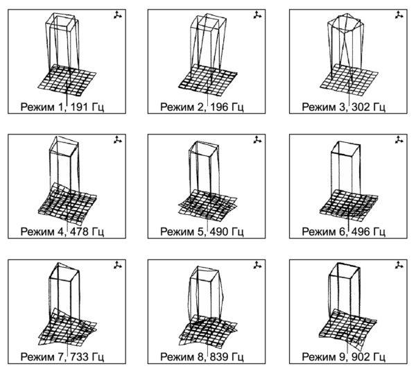 Собственные частоты образца несимметрично установленного на головке