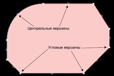 Изменение формы полигона