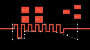 Диалоговое окно Interactive Length Tuning