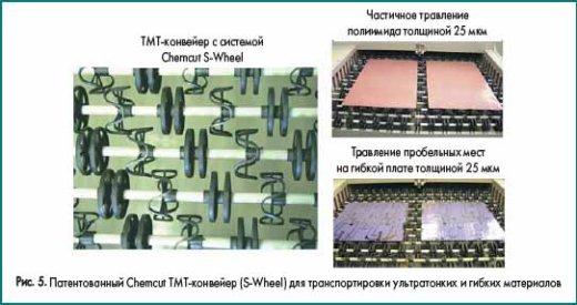 Патентованный Chemcut TMT-конвейер