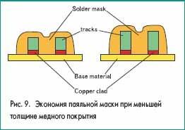 Экономия паяльной маски при меньшей толщине медного покрытия