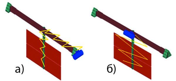 Эффективность передачи вибрации