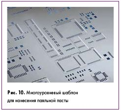 Рис. 10. Многоуровневый шаблон