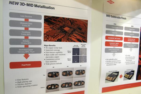 Покрытия, используемые в технологии 3D-MID