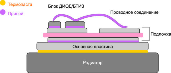 Пример биполярного транзистора сизолированным затвором
