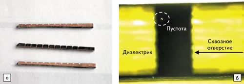 Тест при контровом свете, демонстрирующий стекловолоконные пустоты в сквозном металлизированном отверстии