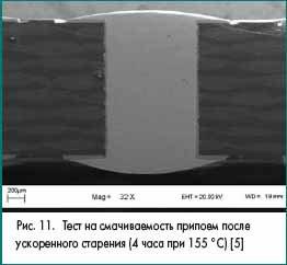 Тест на смачиваемость припоем после ускоренного старения (4 часа при 155 °C) [5]