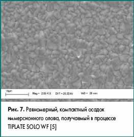Равномерный, компактный осадок иммерсионного олова, получаемый в процессе TIPLATE SOLO WF [5]