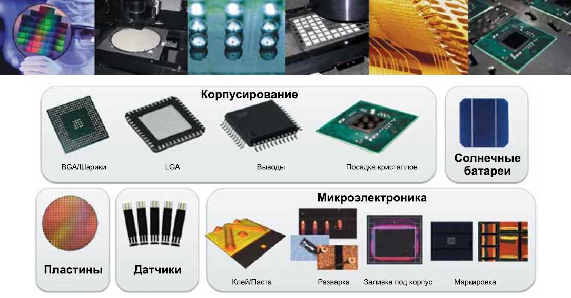 Области применения АОИ для микроэлектроники