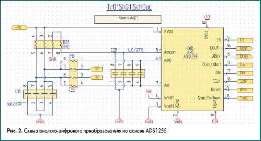 Схема аналого-цифрового преобразователя на основе ADS1255