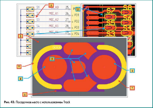 Посадочное место с использованием Track в Altium Designer