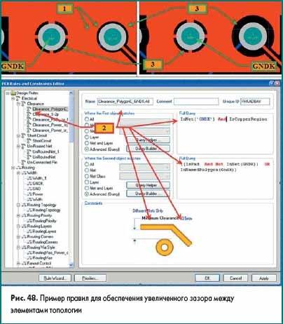 Пример правил для обеспечения увеличенного зазора между элементами топологии в Altium Designer