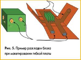 Пример раскладки блока при макетировании гибкой печатной платы