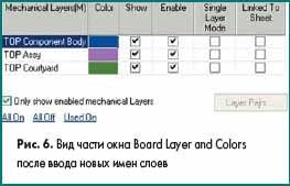 Вид части окна Board Layer and Colors после ввода новых имен слоев