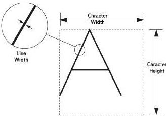 Основные параметры шрифта в CADSTAR