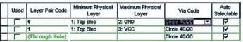 Таблица типов переходных отверстий печатной платы в CADSTAR