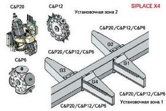 Четыре портала SIPLACE X4