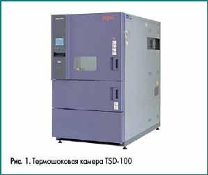 Термошоковая камера TSD-100