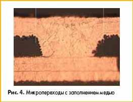 Микропереходы с заполнением медью