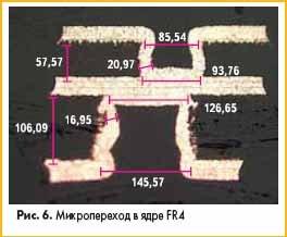 Микропереход в ядре FR4