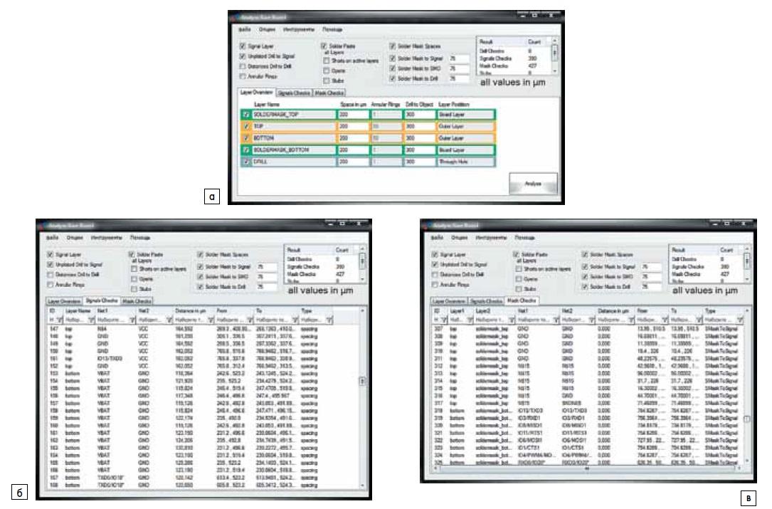 Плагин Bare Board Analysis — DFM