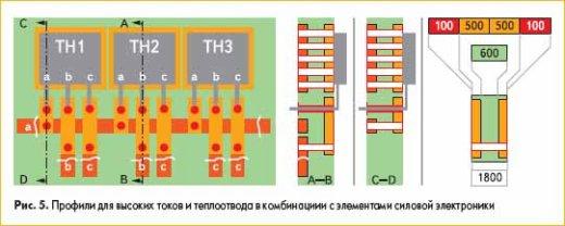 Профили для высоких токов и теплоотвода в комбинациии с элементами силовой электроники