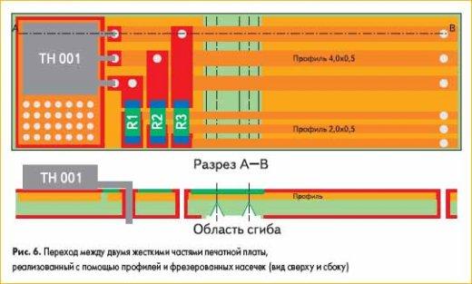 Переход между двумя жесткими частями печатной платы, реализованный с помощью профилей и фрезерованных насечек