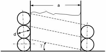 Схема к определению угла γ