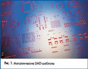 Металлические SMD-шаблоны