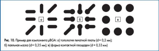 Пример для компонента μBGA