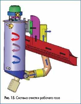 Система очистки рабочего газа