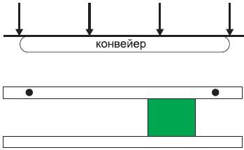 Проверка параллельности подвижной части конвейера