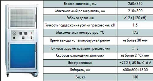 Технические характеристики пресса модели RMP 210