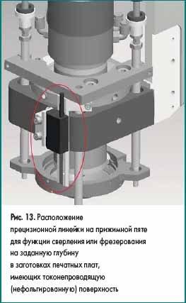 Расположение прецизионной линейки на прижимной пяте для функции сверления или фрезерования на заданную глубину в заготовках печатных плат