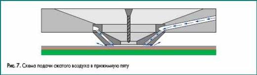 Схема подачи сжатого воздуха в прижимную пяту