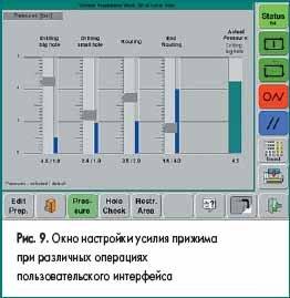 Окно настройки усилия прижима при различных операциях пользовательского интерфейса