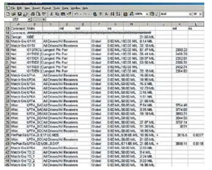 Отчет  в формате .xls